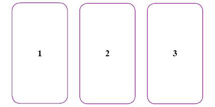 3-kaart reading